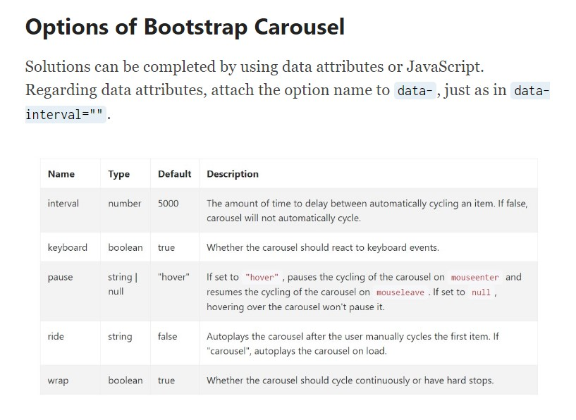 Carousel Responsive Bootstrap